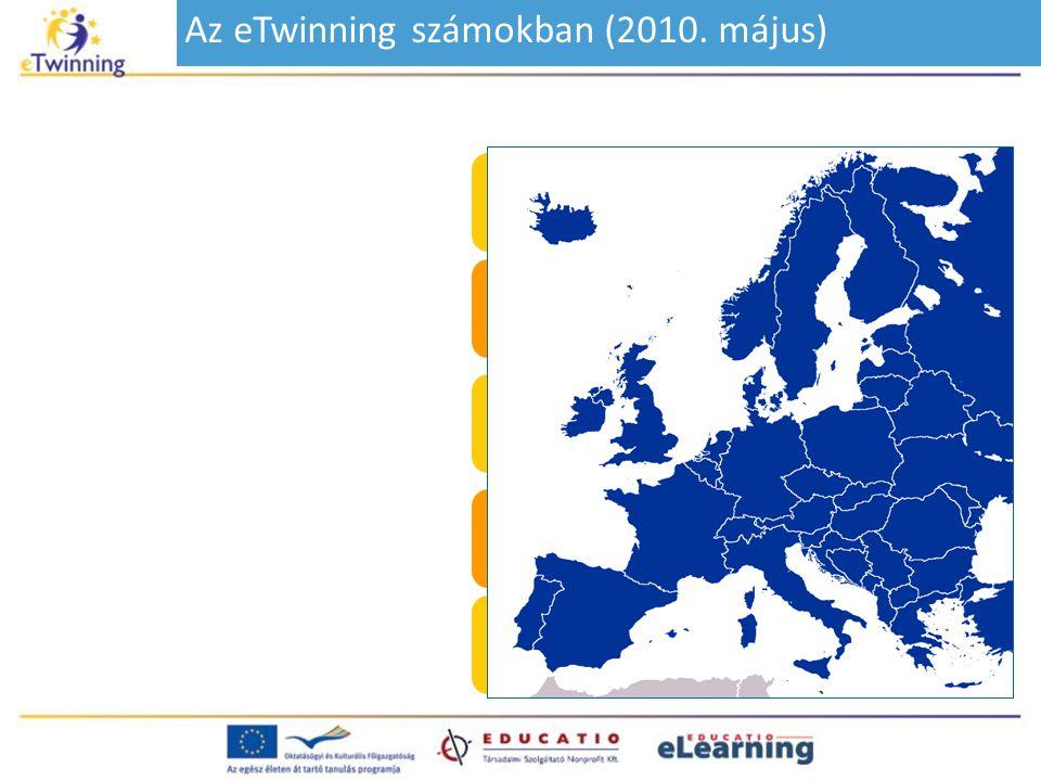 100 000 felhasználó 1 000 000 üzenet 20 000+ felhasználó naponta 2 350 000 diák 41 000 projekt Az eTwinning számokban (2010. május)
