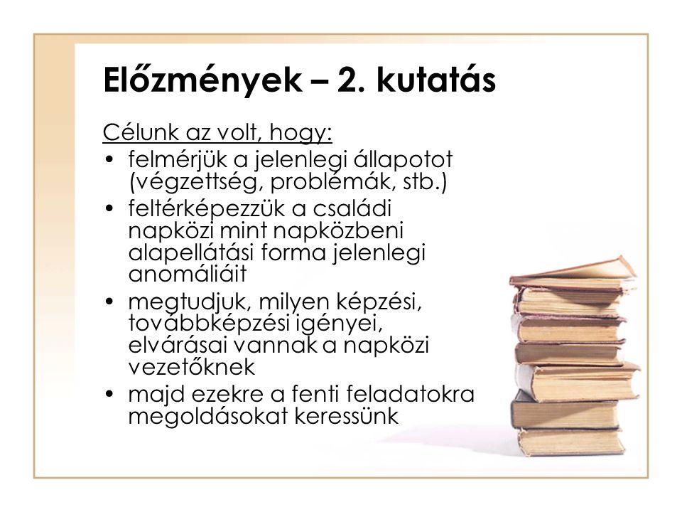 Előzmények – 2. kutatás Célunk az volt, hogy: •felmérjük a jelenlegi állapotot (végzettség, problémák, stb.) •feltérképezzük a családi napközi mint na