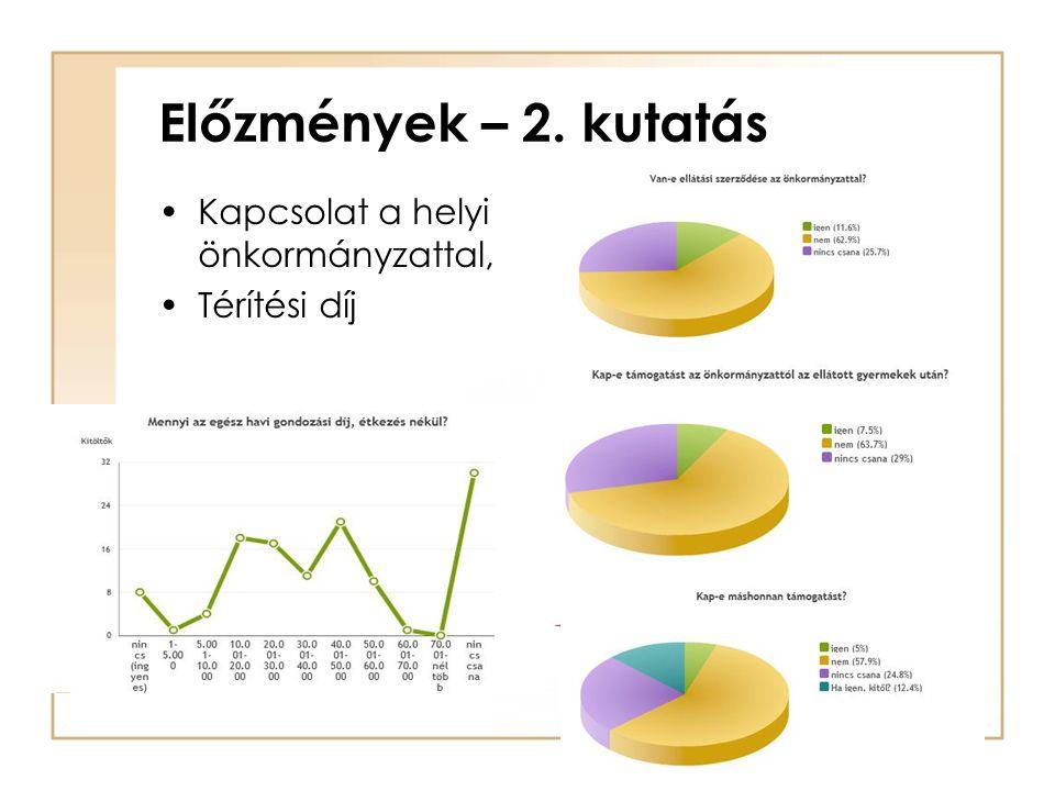 Előzmények – 2. kutatás •Kapcsolat a helyi önkormányzattal, •Térítési díj