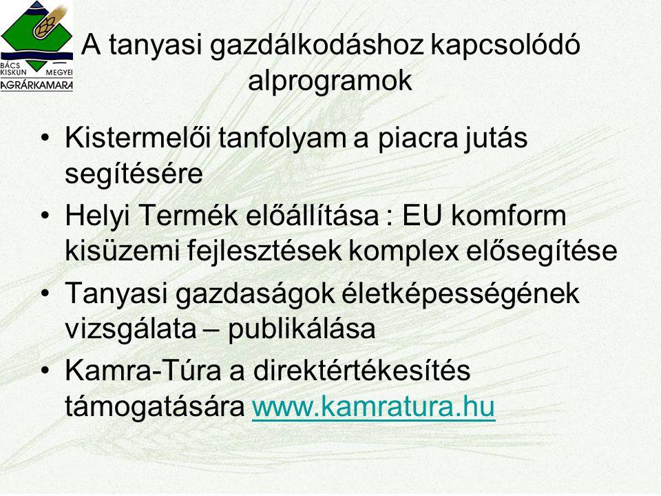 A tanyasi gazdálkodáshoz kapcsolódó alprogramok •Kistermelői tanfolyam a piacra jutás segítésére •Helyi Termék előállítása : EU komform kisüzemi fejle