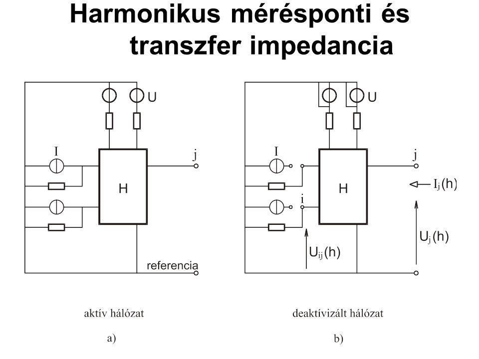 Harmonikus mérésponti és transzfer impedancia