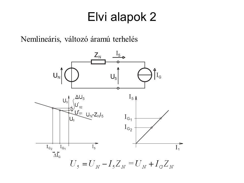 Elvi alapok 2 Nemlineáris, változó áramú terhelés U N -Z N I 5 52 51 ΔU 5