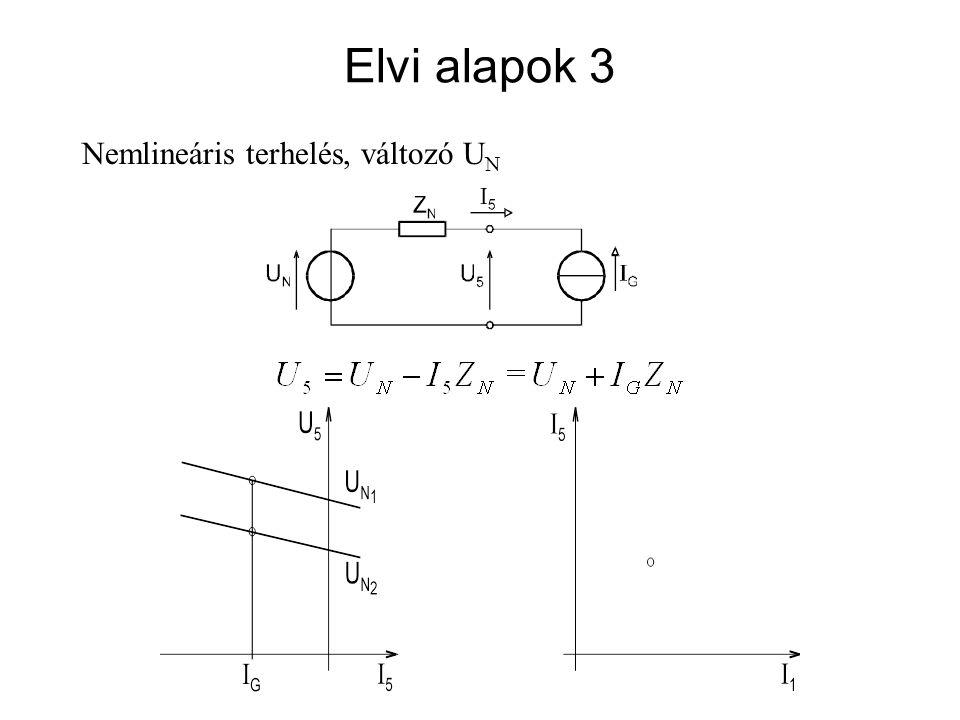 Elvi alapok 3 Nemlineáris terhelés, változó U N