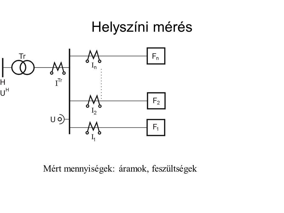 Mért mennyiségek: áramok, feszültségek