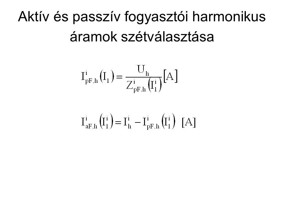 Aktív és passzív fogyasztói harmonikus áramok szétválasztása