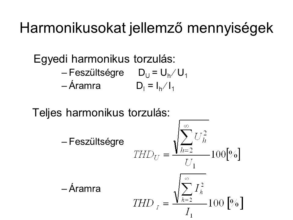 Harmonikusokat jellemző mennyiségek Egyedi harmonikus torzulás: –Feszültségre D U = U h  U 1 –Áramra D I = I h  I 1 Teljes harmonikus torzulás: –Fes