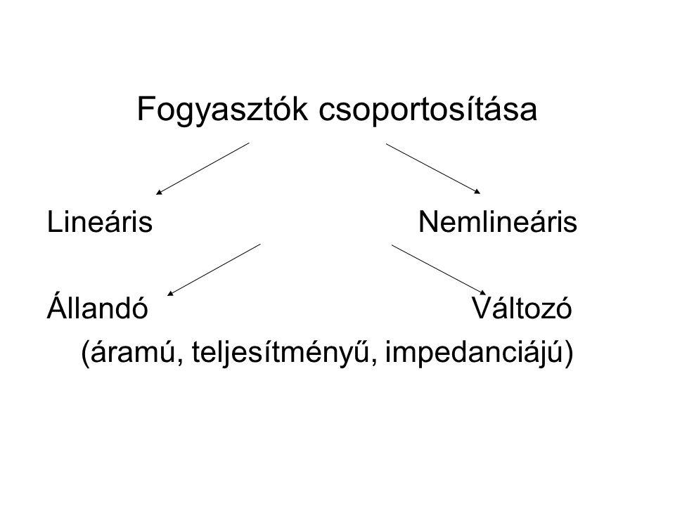 Fogyasztók csoportosítása Lineáris Nemlineáris Állandó Változó (áramú, teljesítményű, impedanciájú)