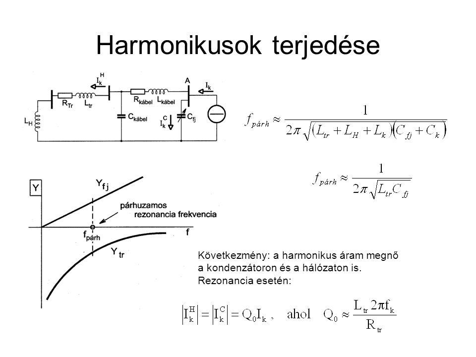 Következmény: a harmonikus áram megnő a kondenzátoron és a hálózaton is. Rezonancia esetén: