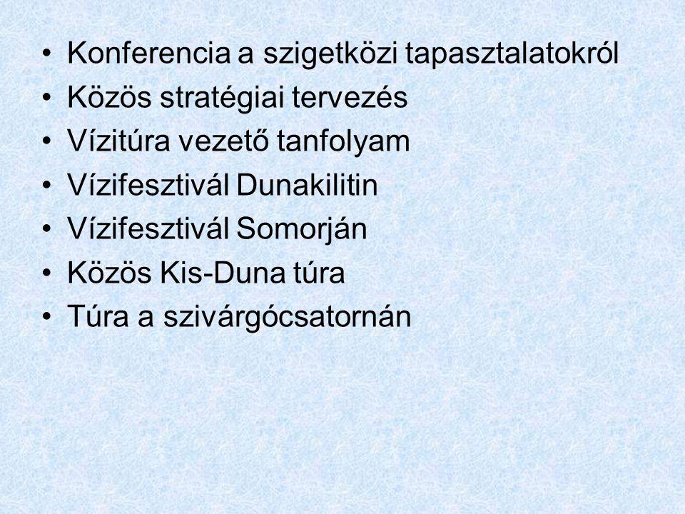 •Konferencia a szigetközi tapasztalatokról •Közös stratégiai tervezés •Vízitúra vezető tanfolyam •Vízifesztivál Dunakilitin •Vízifesztivál Somorján •Közös Kis-Duna túra •Túra a szivárgócsatornán