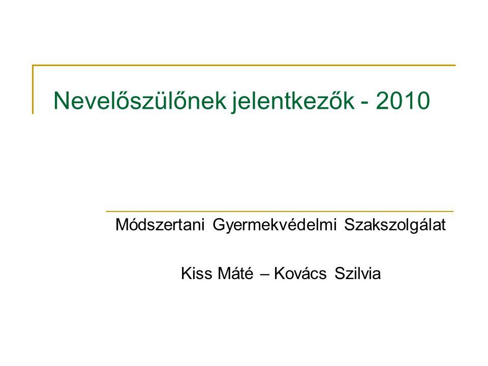 Nevelőszülőnek jelentkezők - 2010 Módszertani Gyermekvédelmi Szakszolgálat Kiss Máté – Kovács Szilvia