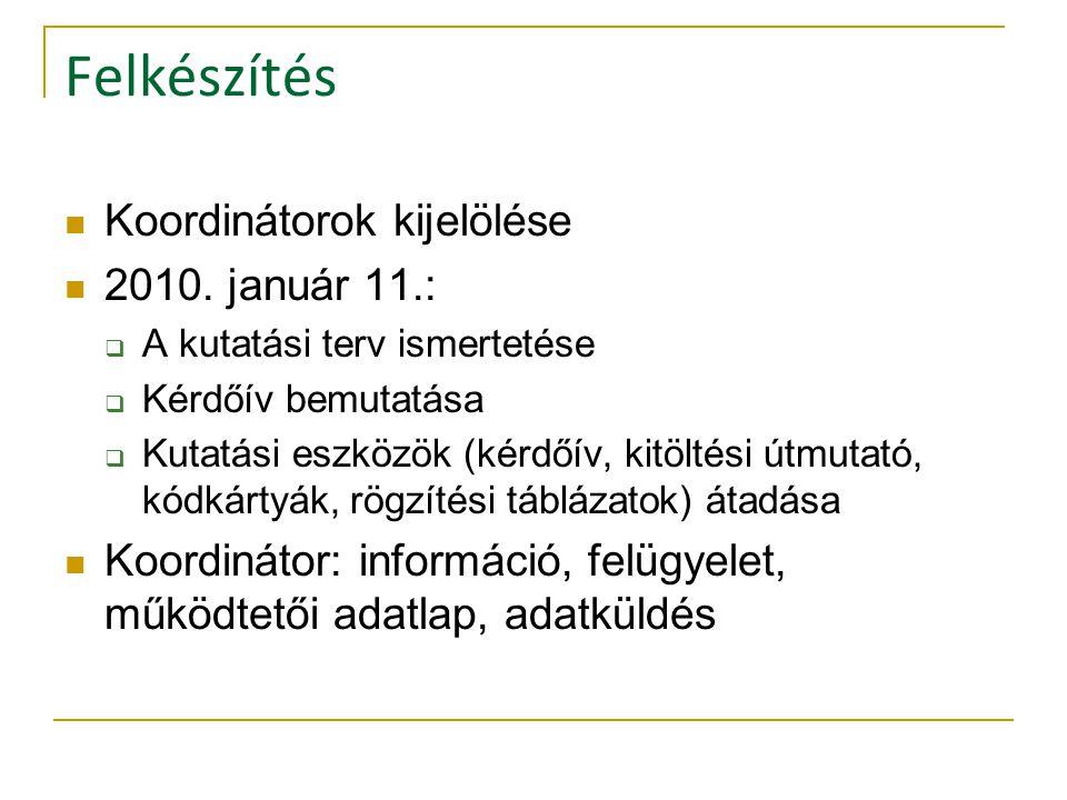 Felkészítés  Koordinátorok kijelölése  2010.