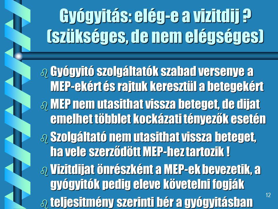 12 Gyógyitás: elég-e a vizitdij ? (szükséges, de nem elégséges) b Gyógyitó szolgáltatók szabad versenye a MEP-ekért és rajtuk keresztül a betegekért b