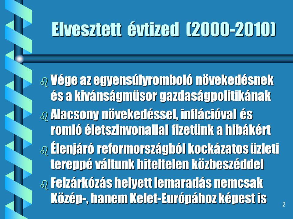 2 Elvesztett évtized (2000-2010) b Vége az egyensúlyromboló növekedésnek és a kivánságmüsor gazdaságpolitikának b Alacsony növekedéssel, inflációval é