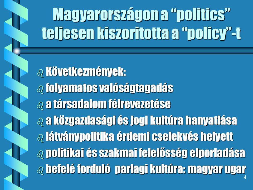 """4 Magyarországon a """"politics"""" teljesen kiszoritotta a """"policy""""-t b Következmények: b folyamatos valóságtagadás b a társadalom félrevezetése b a közgaz"""