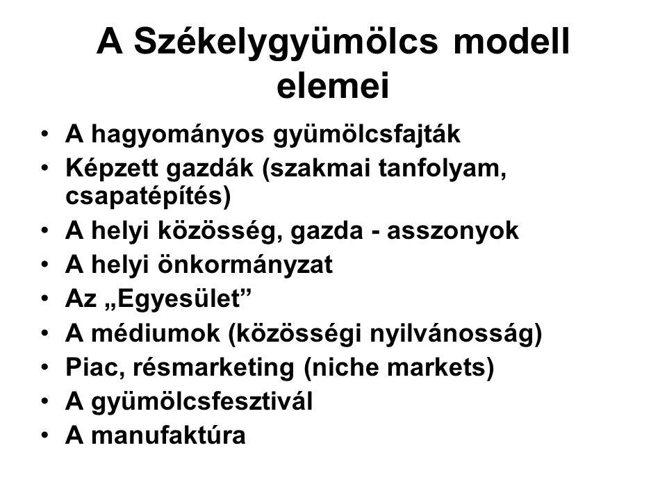 A Székelygyümölcs modell elemei •A hagyományos gyümölcsfajták •Képzett gazdák (szakmai tanfolyam, csapatépítés) •A helyi közösség, gazda - asszonyok •