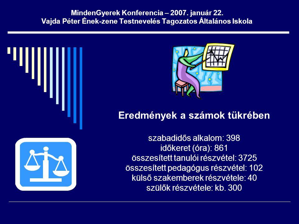 MindenGyerek Konferencia – 2007. január 22. Vajda Péter Ének-zene Testnevelés Tagozatos Általános Iskola Eredmények a számok tükrében szabadidős alkal