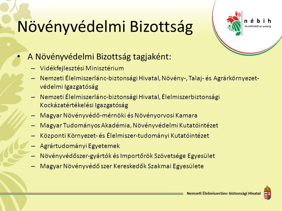 Növényvédelmi Bizottság • A Növényvédelmi Bizottság tagjaként: – Vidékfejlesztési Minisztérium – Nemzeti Élelmiszerlánc-biztonsági Hivatal, Növény-, T