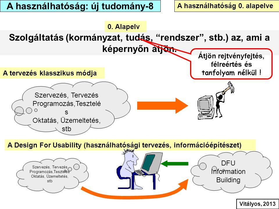 """A használhatóság: új tudomány-8 A használhatóság 0. alapelve Szolgáltatás (kormányzat, tudás, """"rendszer"""", stb.) az, ami a képernyőn átjön. 0. Alapelv"""