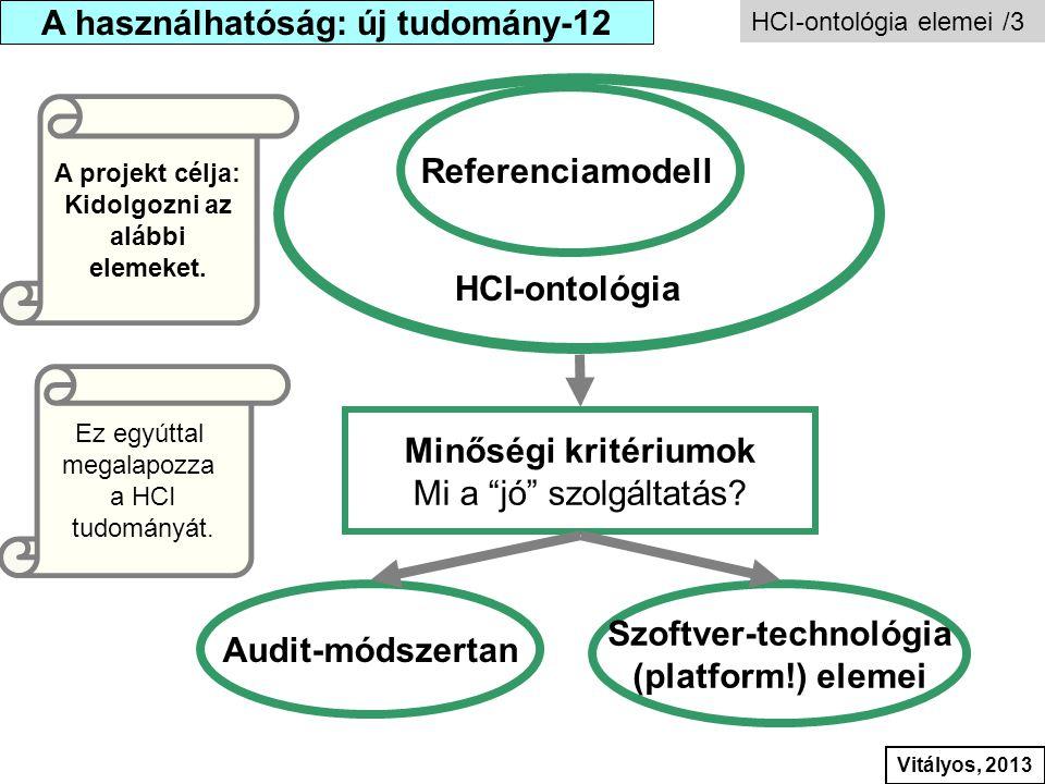 """Referenciamodell HCI-ontológia Minőségi kritériumok Mi a """"jó"""" szolgáltatás? Audit-módszertan Szoftver-technológia (platform!) elemei A projekt célja:"""