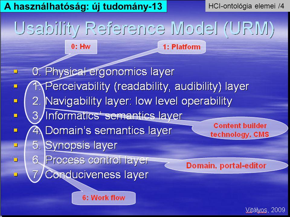 A használhatóság: új tudomány-13 HCI-ontológia elemei /4
