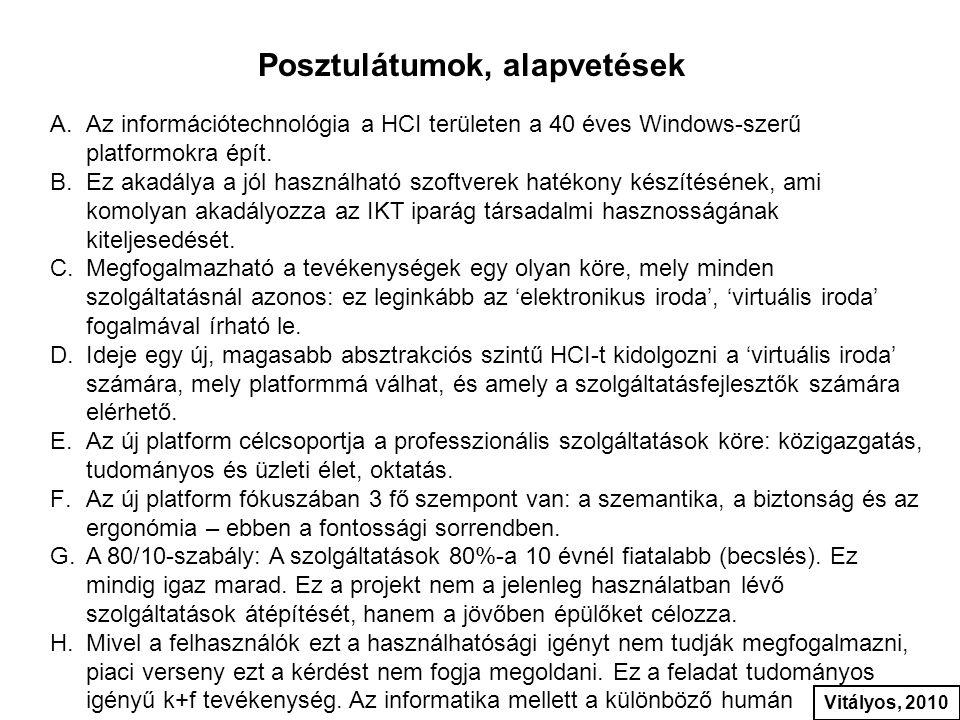 Posztulátumok, alapvetések A.Az információtechnológia a HCI területen a 40 éves Windows-szerű platformokra épít. B.Ez akadálya a jól használható szoft