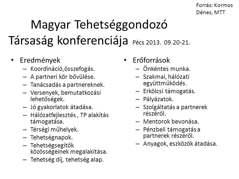 Magyar Tehetséggondozó Társaság konferenciája Pécs 2013. 09.20-21. • Eredmények – Koordináció,összefogás. – A partneri kör bővülése. – Tanácsadás a pa