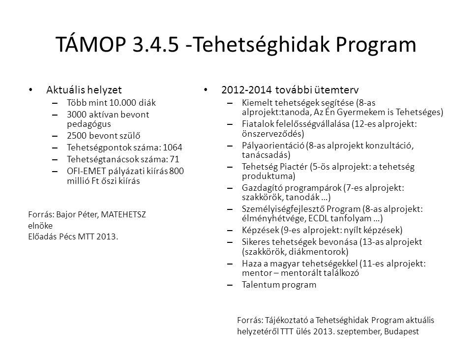TÁMOP 3.4.5 -Tehetséghidak Program • Aktuális helyzet – Több mint 10.000 diák – 3000 aktívan bevont pedagógus – 2500 bevont szülő – Tehetségpontok szá