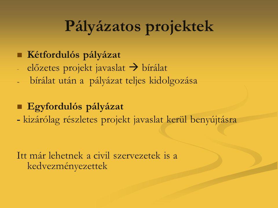 Pályázatos projektek   Kétfordulós pályázat - - előzetes projekt javaslat  bírálat - - bírálat után a pályázat teljes kidolgozása   Egyfordulós p
