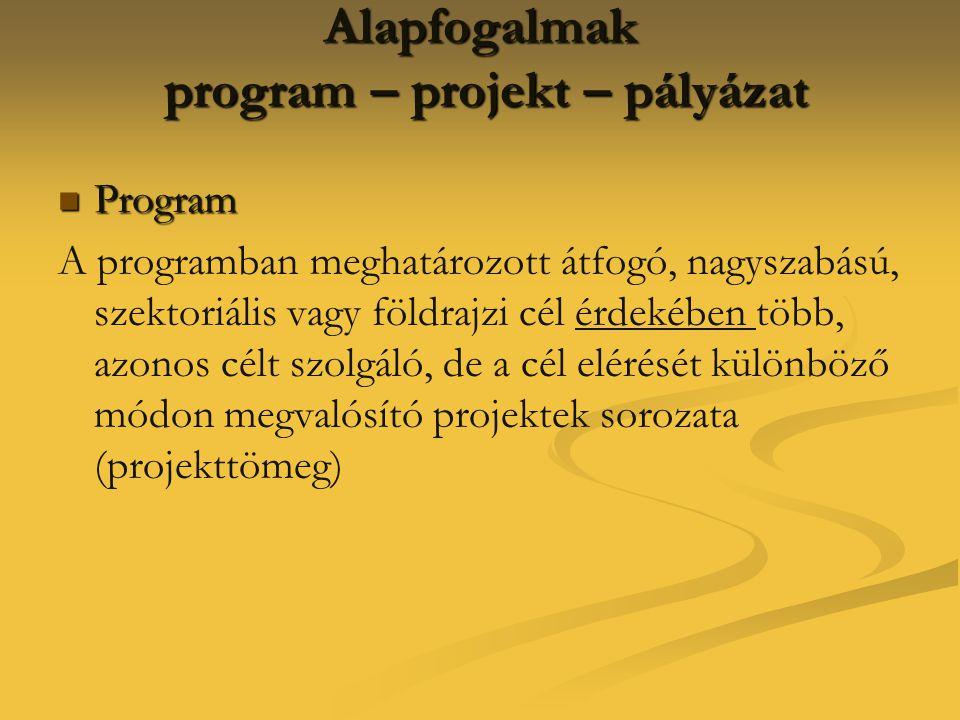 Alapfogalmak program – projekt – pályázat  Program A programban meghatározott átfogó, nagyszabású, szektoriális vagy földrajzi cél érdekében több, az