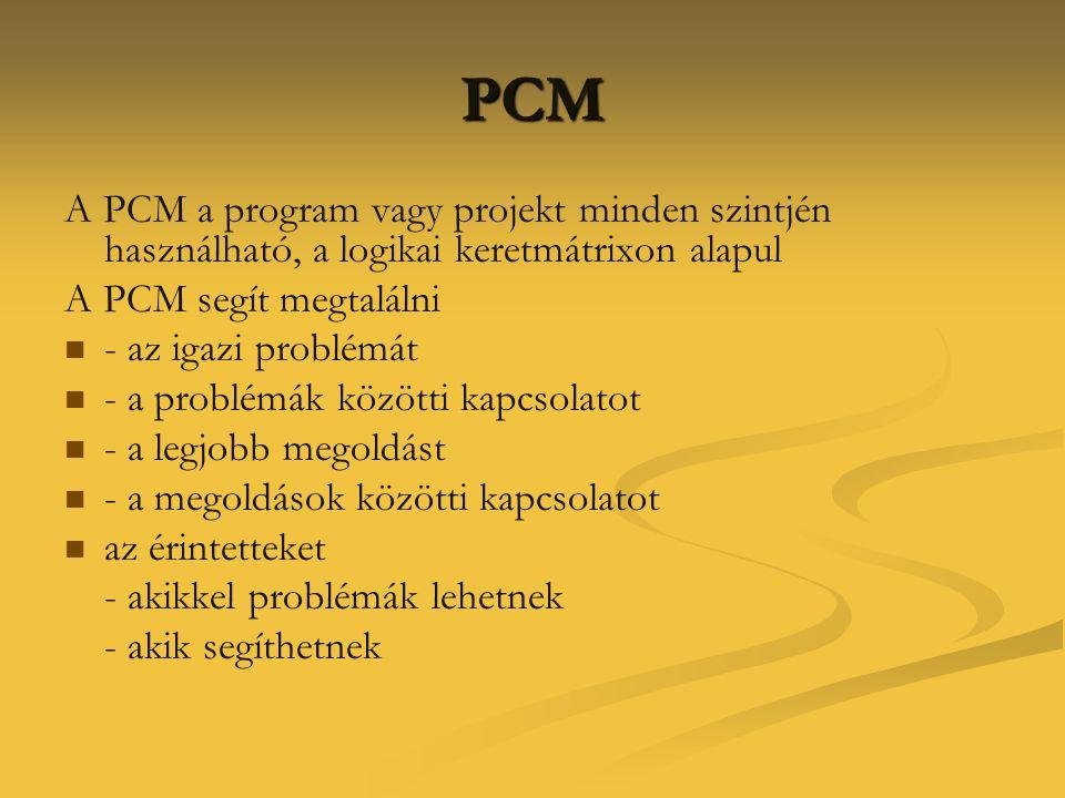 PCM A PCM a program vagy projekt minden szintjén használható, a logikai keretmátrixon alapul A PCM segít megtalálni   - az igazi problémát   - a p