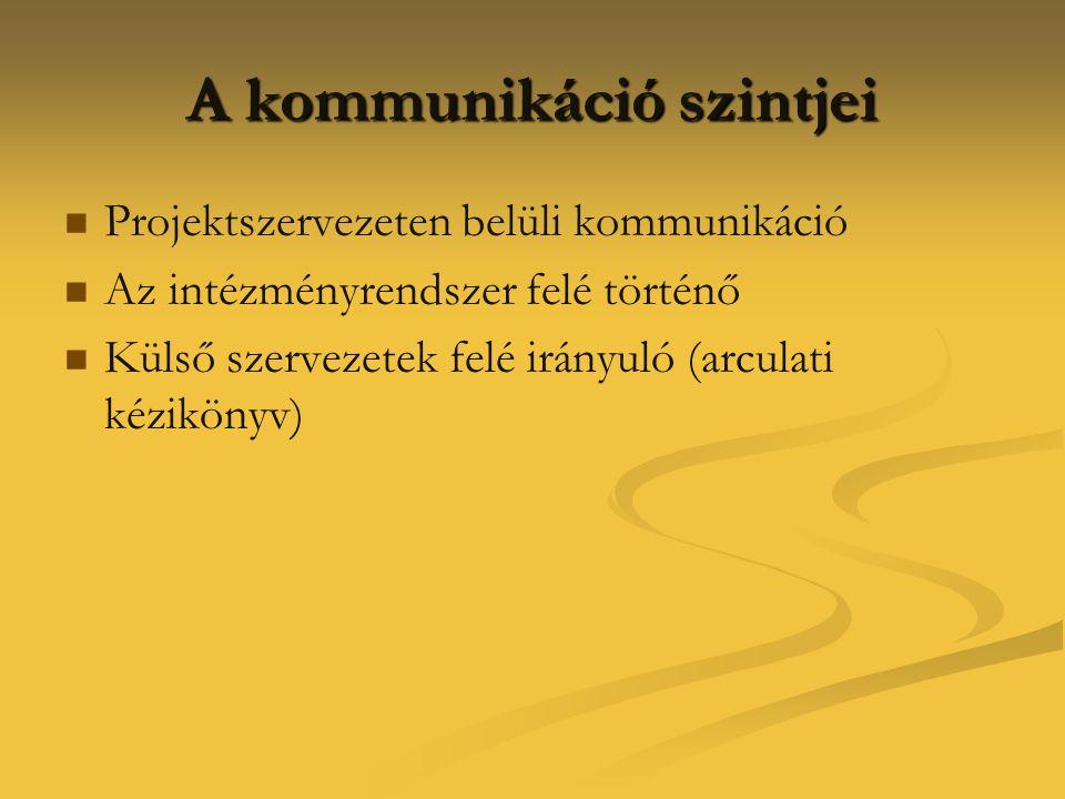 A kommunikáció szintjei   Projektszervezeten belüli kommunikáció   Az intézményrendszer felé történő   Külső szervezetek felé irányuló (arculati