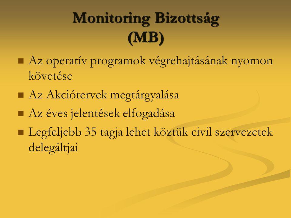 Monitoring Bizottság (MB)   Az operatív programok végrehajtásának nyomon követése   Az Akciótervek megtárgyalása   Az éves jelentések elfogadása