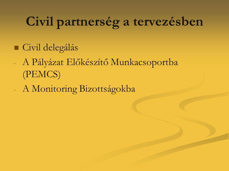 Az OP-ék végrehajtásának intézményrendszere (2007-2013) NFÜ - Önkormányzati és területfejlesztési miniszter Közlekedési Programok IH (KÖZOP) Közigazgatási Reform Programok IH (ÁROP, EKOP) Gazdaság- fejlesztési Programok IH (GOP) Humán Erőforrás Programok IH (TÁMOP, TIOP) Környezet- védelmi Programok IH (KEOP) Regionális Fejlesztési Programok IH (7 db.