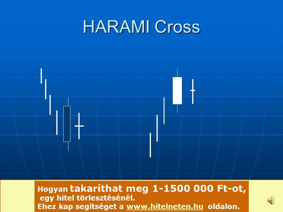 HARAMI Cross Hogyan takaríthat meg 1-1500 000 Ft-ot, egy hitel törlesztésénél.