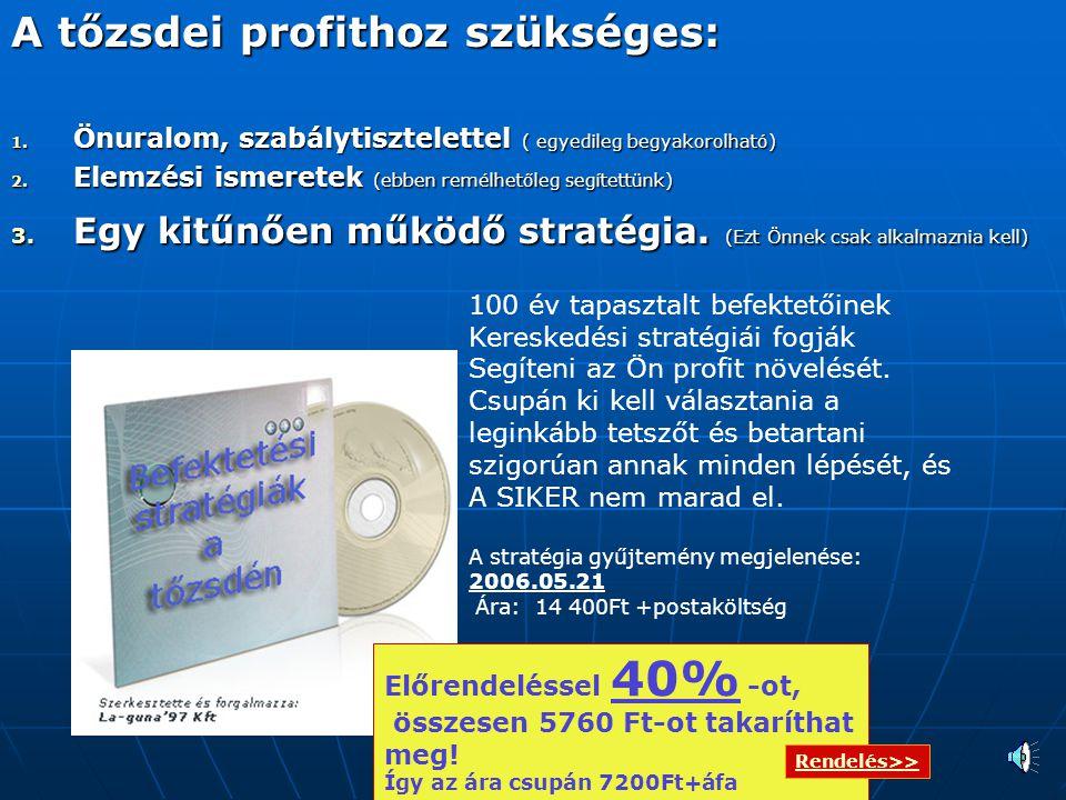 A tőzsdei profithoz szükséges: 1.Önuralom, szabálytisztelettel ( egyedileg begyakorolható) 2.