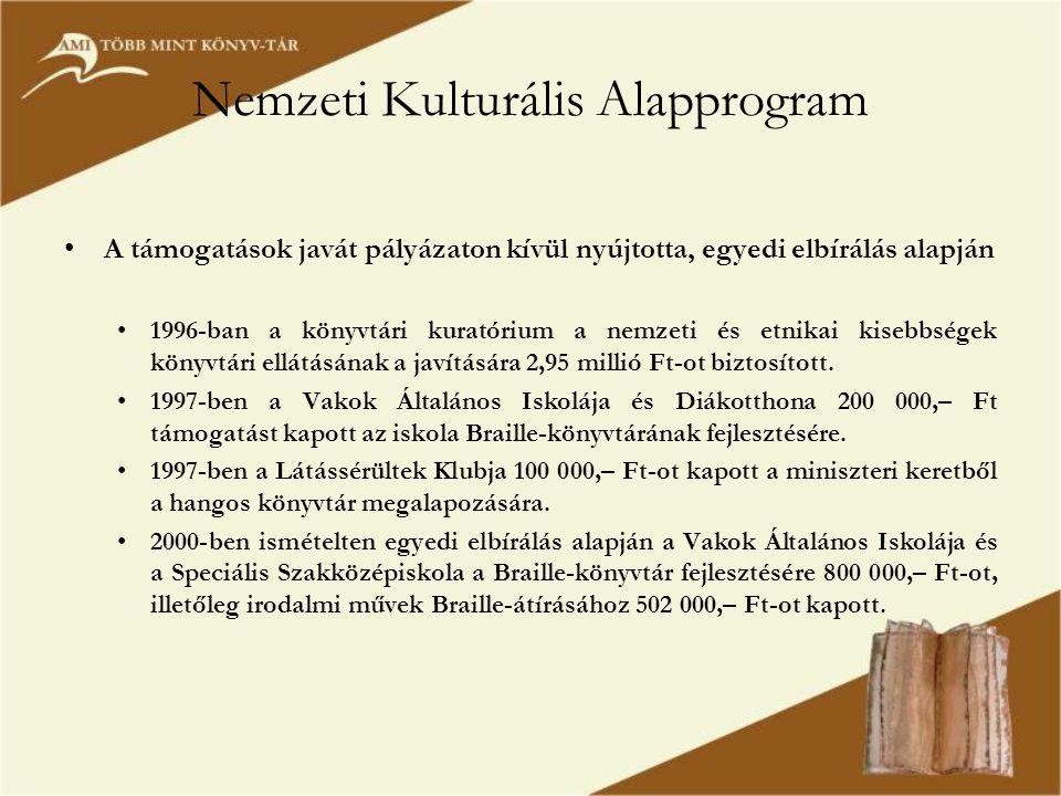 Nemzeti Kulturális Alapprogram •A támogatások javát pályázaton kívül nyújtotta, egyedi elbírálás alapján •1996-ban a könyvtári kuratórium a nemzeti és etnikai kisebbségek könyvtári ellátásának a javítására 2,95 millió Ft-ot biztosított.