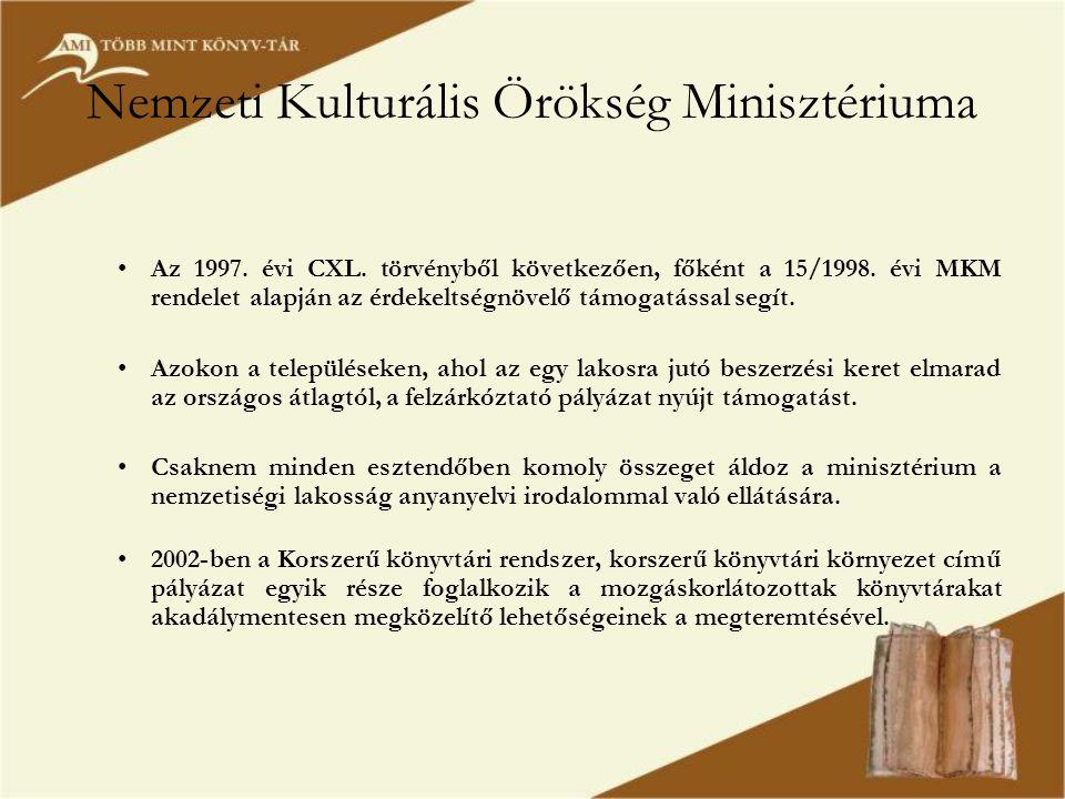Nemzeti Kulturális Örökség Minisztériuma •Az 1997. évi CXL. törvényből következően, főként a 15/1998. évi MKM rendelet alapján az érdekeltségnövelő tá