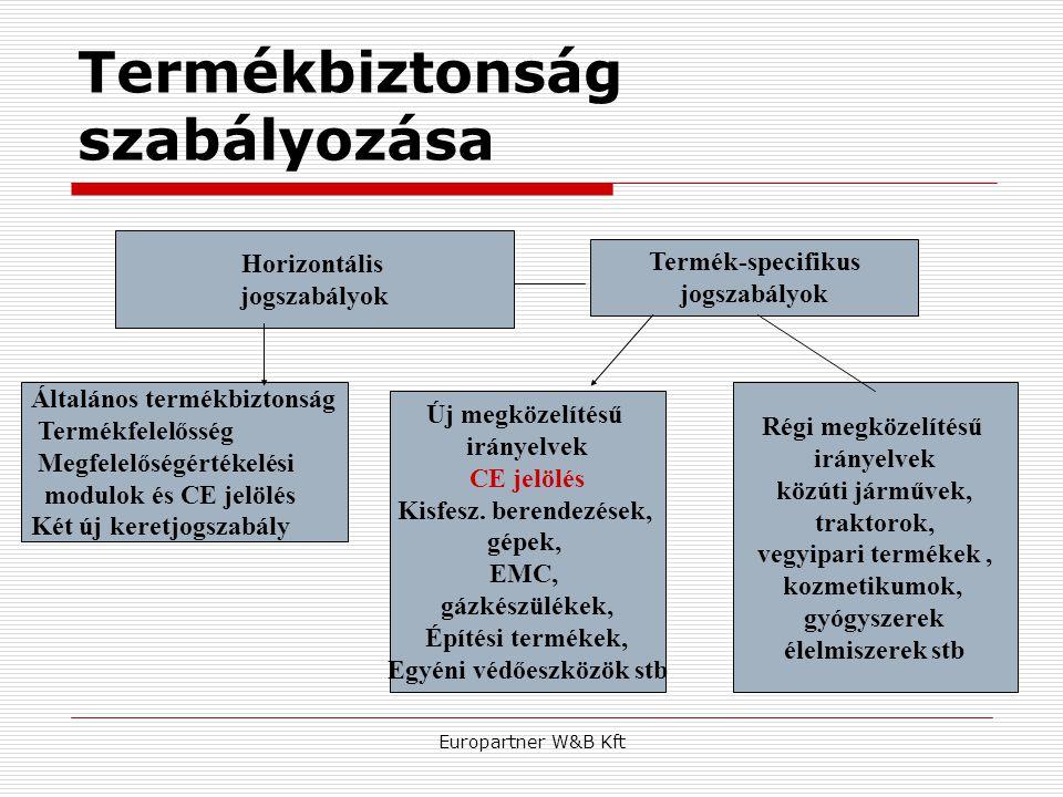 Europartner W&B Kft Termékbiztonság szabályozása Horizontális jogszabályok Új megközelítésű irányelvek CE jelölés Kisfesz. berendezések, gépek, EMC, g