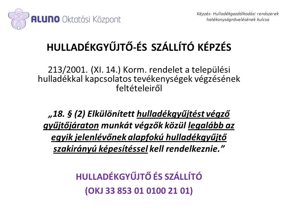 Képzés- Hulladékgazdálkodási rendszerek hatékonyságnövelésének kulcsa HULLADÉKGYŰJTŐ-ÉS SZÁLLÍTÓ KÉPZÉS 213/2001. (XI. 14.) Korm. rendelet a település