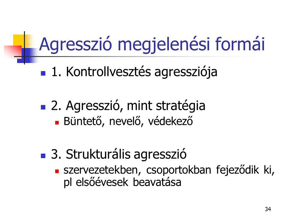 34 Agresszió megjelenési formái  1. Kontrollvesztés agressziója  2. Agresszió, mint stratégia  Büntető, nevelő, védekező  3. Strukturális agresszi