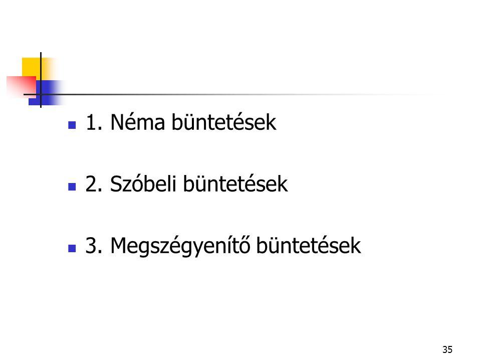 35  1. Néma büntetések  2. Szóbeli büntetések  3. Megszégyenítő büntetések