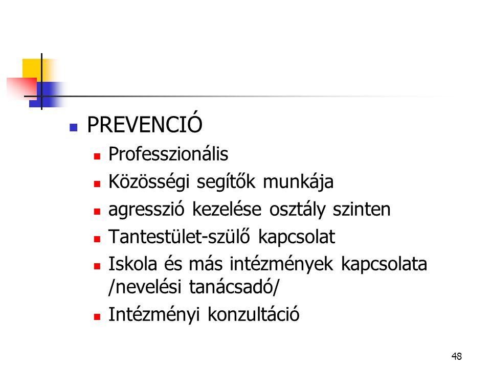 48  PREVENCIÓ  Professzionális  Közösségi segítők munkája  agresszió kezelése osztály szinten  Tantestület-szülő kapcsolat  Iskola és más intézm