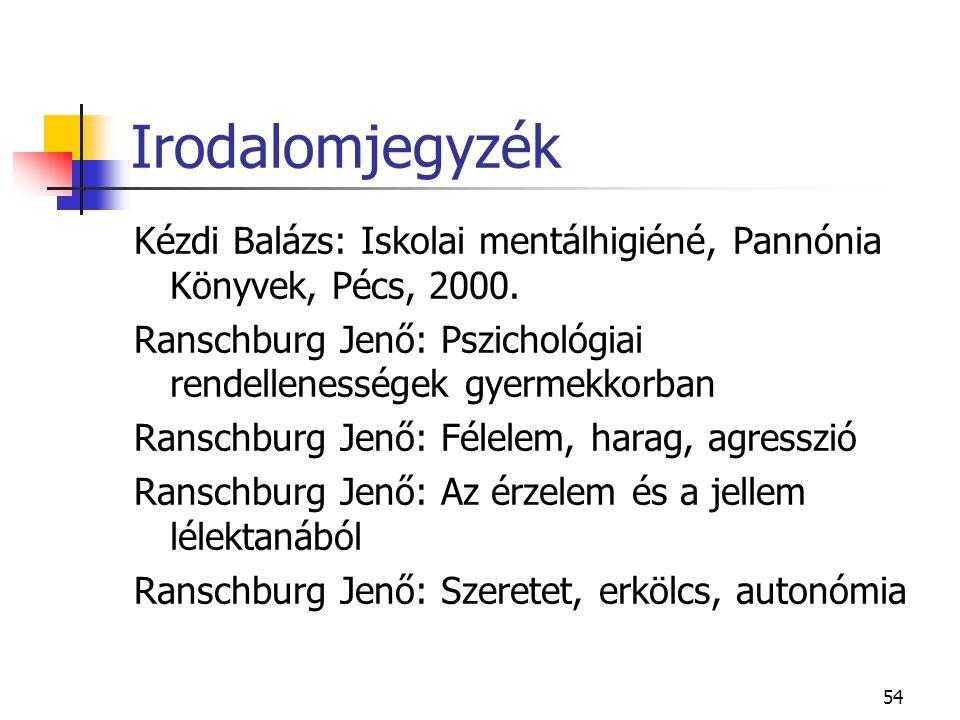 54 Irodalomjegyzék Kézdi Balázs: Iskolai mentálhigiéné, Pannónia Könyvek, Pécs, 2000. Ranschburg Jenő: Pszichológiai rendellenességek gyermekkorban Ra