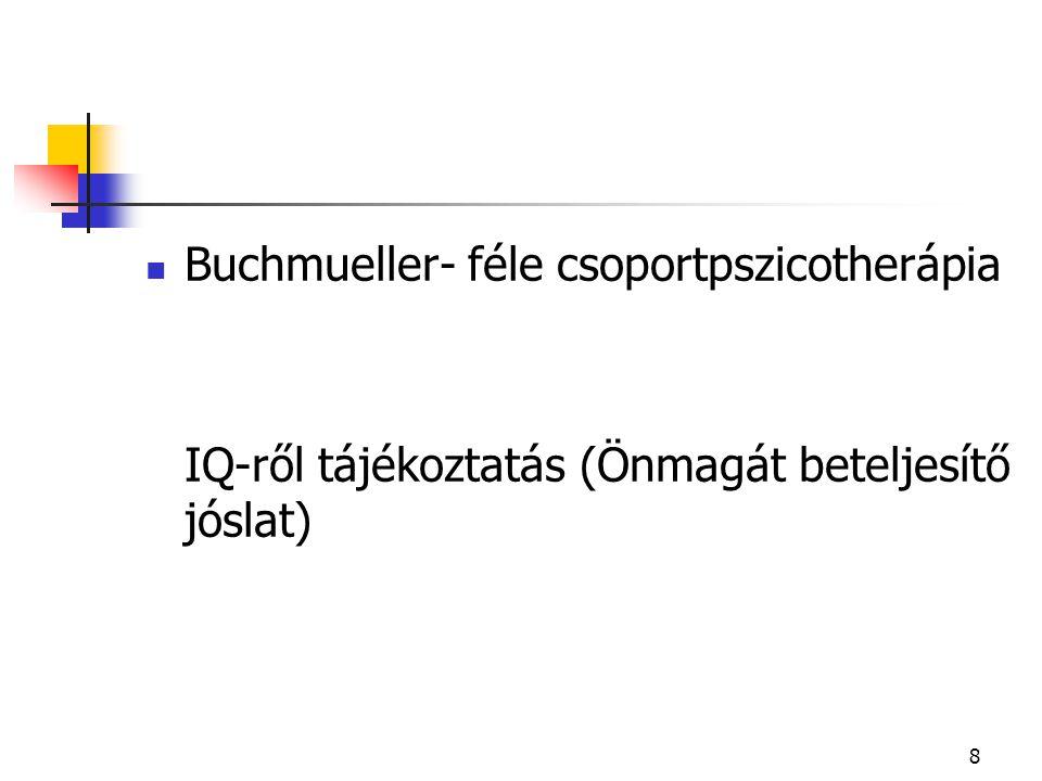 8  Buchmueller- féle csoportpszicotherápia IQ-ről tájékoztatás (Önmagát beteljesítő jóslat)