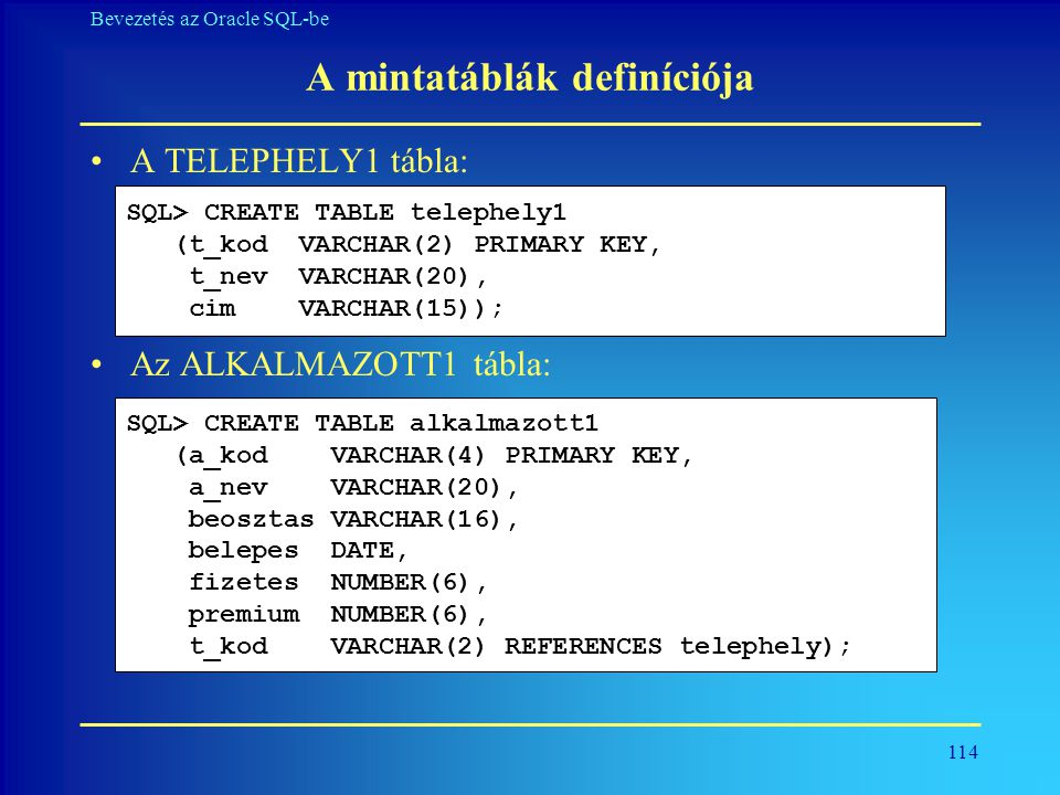 114 Bevezetés az Oracle SQL-be A mintatáblák definíciója •A TELEPHELY1 tábla: •Az ALKALMAZOTT1 tábla: SQL> CREATE TABLE alkalmazott1 (a_kod VARCHAR(4)