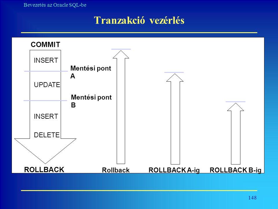 148 Bevezetés az Oracle SQL-be Tranzakció vezérlés COMMIT ROLLBACK INSERT UPDATE INSERT DELETE Mentési pont A Mentési pont B RollbackROLLBACK A-igROLL