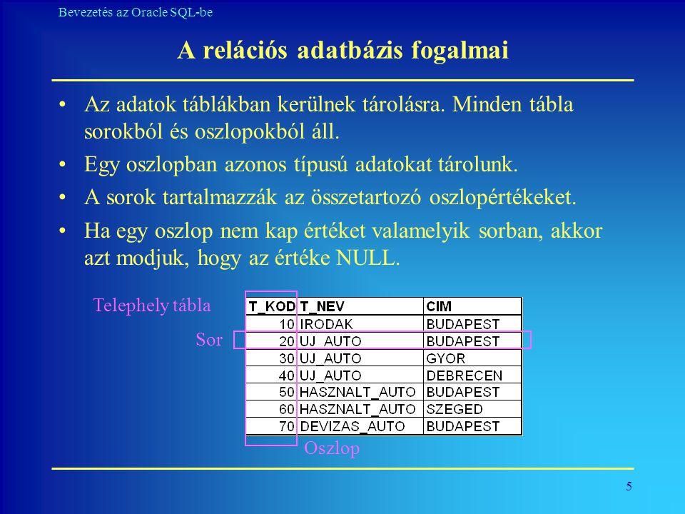 116 Bevezetés az Oracle SQL-be Tábla létrehozása lekérdezés segítségével SQL> CREATE TABLE telep30 2 AS SELECT a_kod,a_nev,beosztas 3 FROM alkalmazott 4 WHEREt_kod=30; SQL> CREATE TABLE fiz20e (nev,munkakor,fizetes,cim) 2 AS SELECT a_nev,beosztas,fizetes,cim 3 FROM alkalmazott a, telephely t 4 WHEREa.t_kod=t.t_kod AND fizetes>=20000;