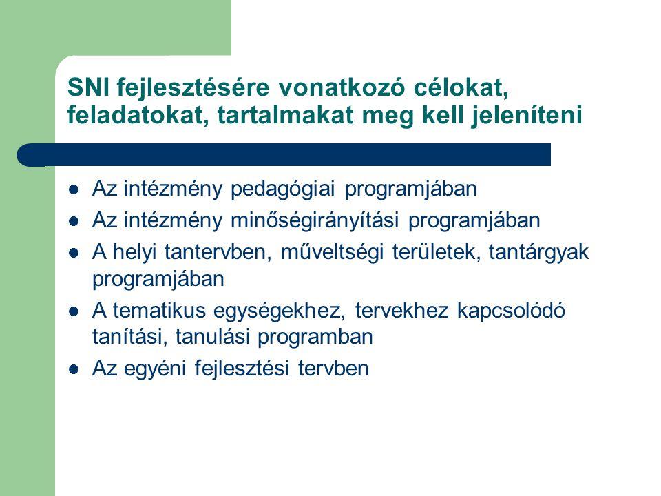 SNI fejlesztésére vonatkozó célokat, feladatokat, tartalmakat meg kell jeleníteni  Az intézmény pedagógiai programjában  Az intézmény minőségirányít