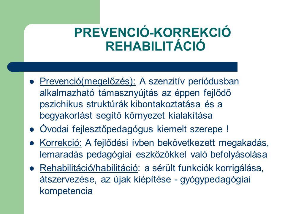 PREVENCIÓ-KORREKCIÓ REHABILITÁCIÓ  Prevenció(megelőzés): A szenzitív periódusban alkalmazható támasznyújtás az éppen fejlődő pszichikus struktúrák kibontakoztatása és a begyakorlást segítő környezet kialakítása  Óvodai fejlesztőpedagógus kiemelt szerepe .