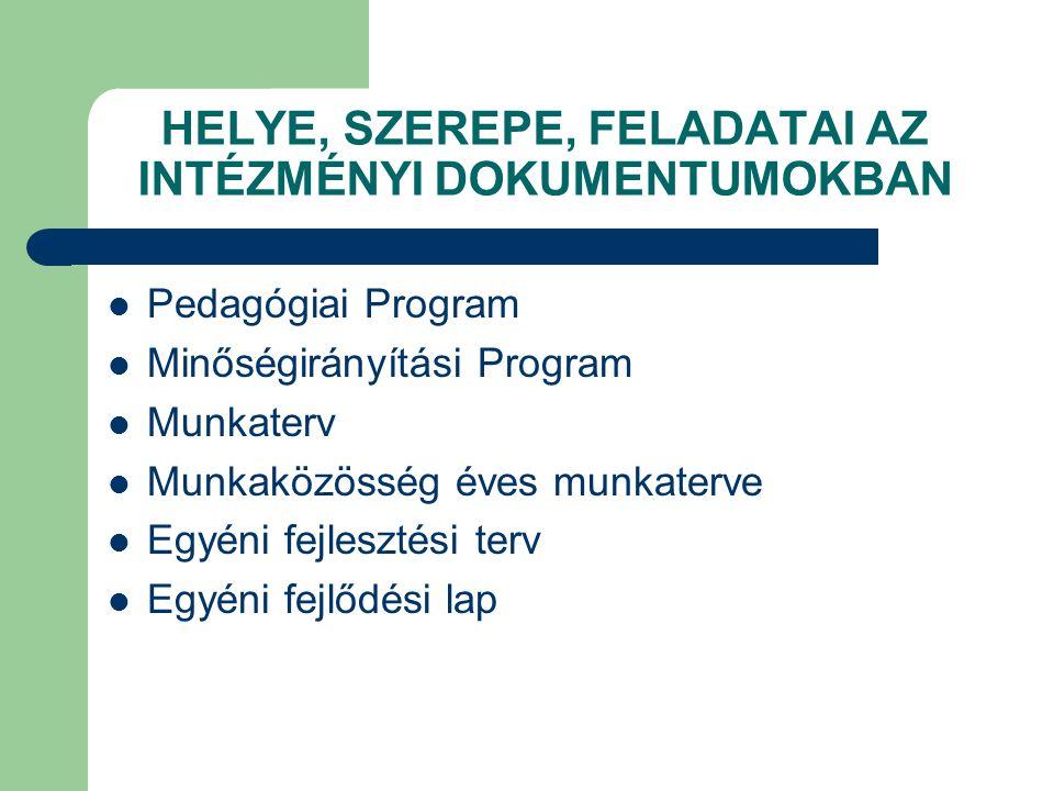 HELYE, SZEREPE, FELADATAI AZ INTÉZMÉNYI DOKUMENTUMOKBAN  Pedagógiai Program  Minőségirányítási Program  Munkaterv  Munkaközösség éves munkaterve  Egyéni fejlesztési terv  Egyéni fejlődési lap